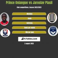 Prince Oniangue vs Jaroslav Plasil h2h player stats