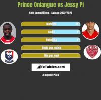 Prince Oniangue vs Jessy Pi h2h player stats