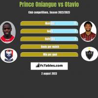 Prince Oniangue vs Otavio h2h player stats