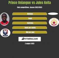 Prince Oniangue vs Jules Keita h2h player stats