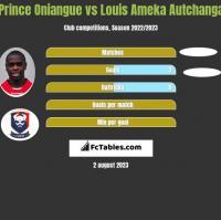 Prince Oniangue vs Louis Ameka Autchanga h2h player stats