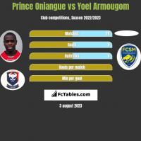 Prince Oniangue vs Yoel Armougom h2h player stats
