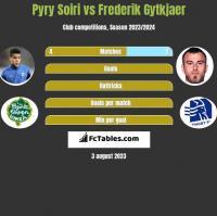 Pyry Soiri vs Frederik Gytkjaer h2h player stats