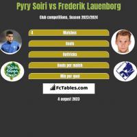 Pyry Soiri vs Frederik Lauenborg h2h player stats
