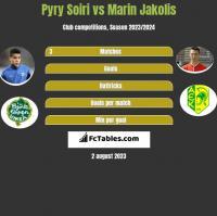 Pyry Soiri vs Marin Jakolis h2h player stats