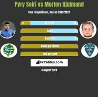 Pyry Soiri vs Morten Hjulmand h2h player stats