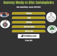 Queensy Menig vs Aitor Cantalapiedra h2h player stats