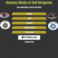 Queensy Menig vs Emil Berggreen h2h player stats