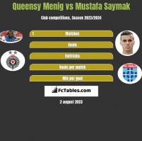 Queensy Menig vs Mustafa Saymak h2h player stats