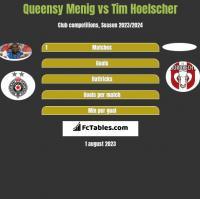 Queensy Menig vs Tim Hoelscher h2h player stats