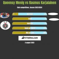 Queensy Menig vs Rasmus Karjalainen h2h player stats