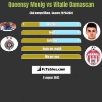 Queensy Menig vs Vitalie Damascan h2h player stats