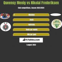 Queensy Menig vs Nikolai Frederiksen h2h player stats