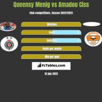 Queensy Menig vs Amadou Ciss h2h player stats