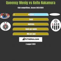 Queensy Menig vs Keito Nakamura h2h player stats