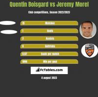 Quentin Boisgard vs Jeremy Morel h2h player stats