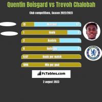 Quentin Boisgard vs Trevoh Chalobah h2h player stats