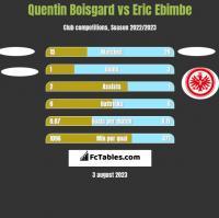 Quentin Boisgard vs Eric Ebimbe h2h player stats