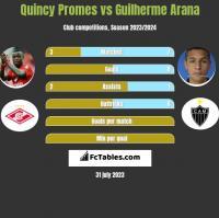 Quincy Promes vs Guilherme Arana h2h player stats