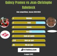 Quincy Promes vs Jean-Christophe Bahebeck h2h player stats