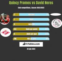 Quincy Promes vs David Neres h2h player stats
