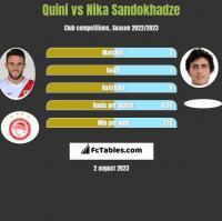 Quini vs Nika Sandokhadze h2h player stats