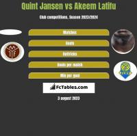Quint Jansen vs Akeem Latifu h2h player stats