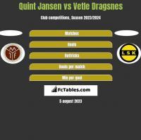 Quint Jansen vs Vetle Dragsnes h2h player stats