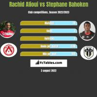 Rachid Alioui vs Stephane Bahoken h2h player stats