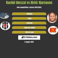 Rachid Ghezzal vs Birkir Bjarnason h2h player stats