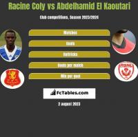 Racine Coly vs Abdelhamid El Kaoutari h2h player stats