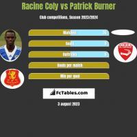 Racine Coly vs Patrick Burner h2h player stats
