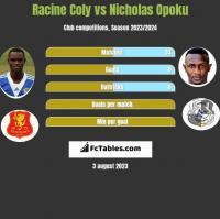 Racine Coly vs Nicholas Opoku h2h player stats