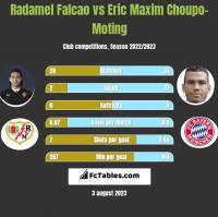 Radamel Falcao vs Eric Maxim Choupo-Moting h2h player stats
