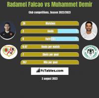 Radamel Falcao vs Muhammet Demir h2h player stats