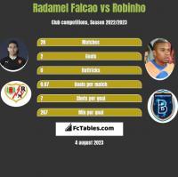 Radamel Falcao vs Robinho h2h player stats