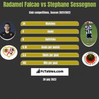 Radamel Falcao vs Stephane Sessegnon h2h player stats