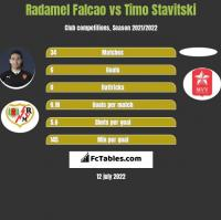 Radamel Falcao vs Timo Stavitski h2h player stats