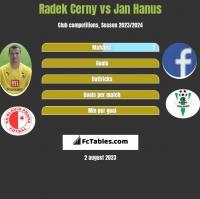 Radek Cerny vs Jan Hanus h2h player stats