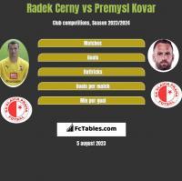 Radek Cerny vs Premysl Kovar h2h player stats