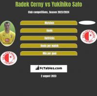 Radek Cerny vs Yukihiko Sato h2h player stats