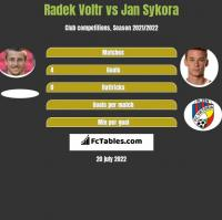 Radek Voltr vs Jan Sykora h2h player stats