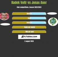 Radek Voltr vs Jonas Auer h2h player stats