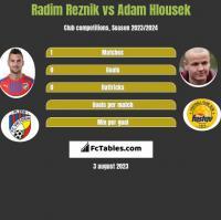 Radim Reznik vs Adam Hlousek h2h player stats