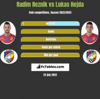 Radim Reznik vs Lukas Hejda h2h player stats