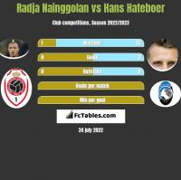 Radja Nainggolan vs Hans Hateboer h2h player stats