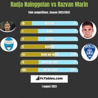 Radja Nainggolan vs Razvan Marin h2h player stats