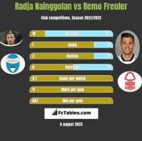 Radja Nainggolan vs Remo Freuler h2h player stats