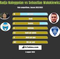 Radja Nainggolan vs Sebastian Walukiewicz h2h player stats