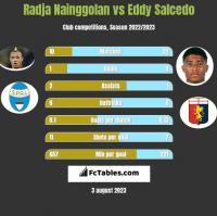 Radja Nainggolan vs Eddy Salcedo h2h player stats